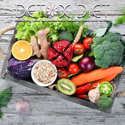Contact-Detox-Diet